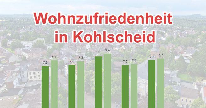 Studie bestätigt hohe Wohnzufriedenheit in Kohlscheid